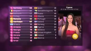BBC - Eurovision 2010 final - full voting & winning Germany