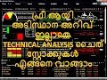 technical analysis softwares free of cost in malayalam (ട്രെന്റ് analysis)