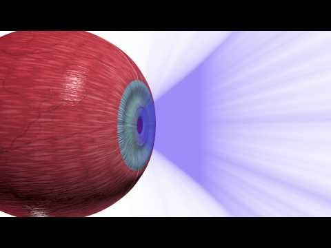 Видео для восстановление зрения