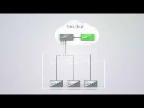 TwinCAT Analytics: Lückenlose Aufzeichnung und Analyse von Prozessdaten