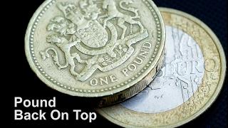 EUR/GBP - Previsão para o par EUR/GBP