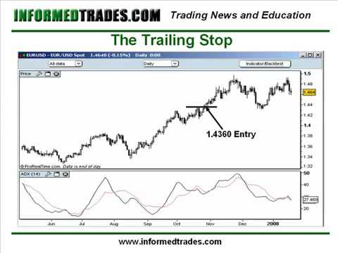FOREX  How to use trailing stops
