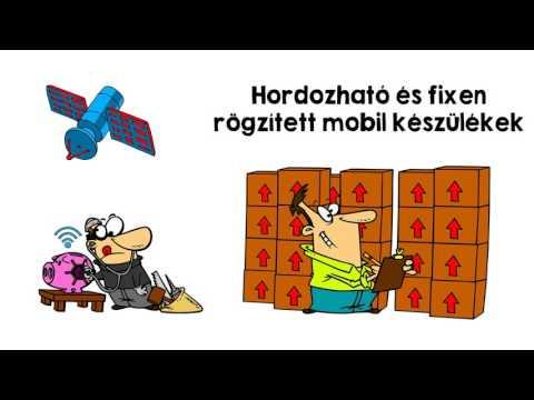 MOHAnet Mobilsystems Zrt. - Termékvideó