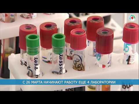 Коронавирусная инфекция COVID‑19
