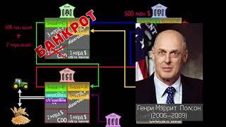 План Полсона (видео 21) | Финансовый кризис 2008 года | Экономика и финансы