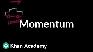 Introduction to Momentum