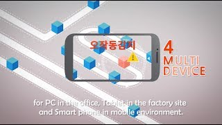 WimFactory, an IoT platform for smart factory by ulalaLAB