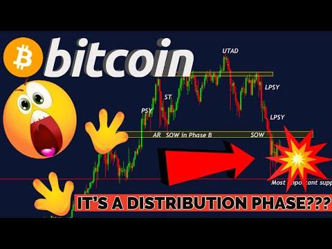 Pirkite viską su bitcoin