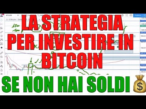 Strategie di trading di opzioni binarie video