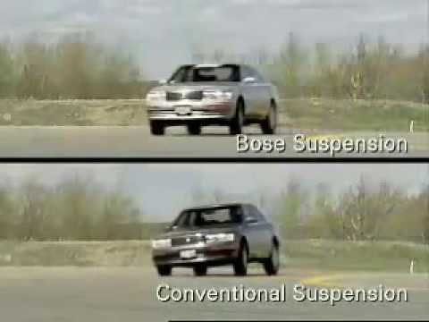 Электромагнитная подвеска автомобиля: революционное изобретение, опередившее время