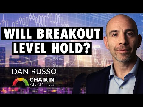 Will The Breakout Level Hold? | Dan Russo, CMT | Stock Market Today (09.08.20)