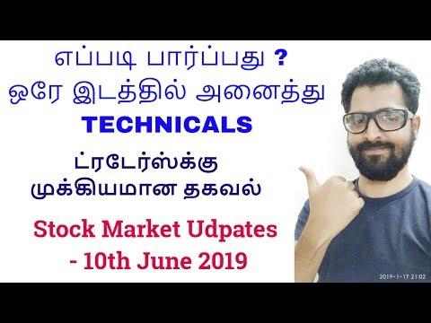 ஒரே இடத்தில் அனைத்து TECHNICAL Analysis DATA | Stock Market Updates - 10th June| Tamil Share