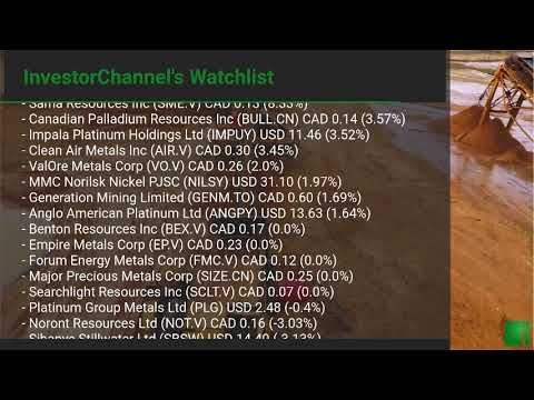 InvestorChannel's Palladium Watchlist Update for Thursday, December 03, 2020, 16:05 EST