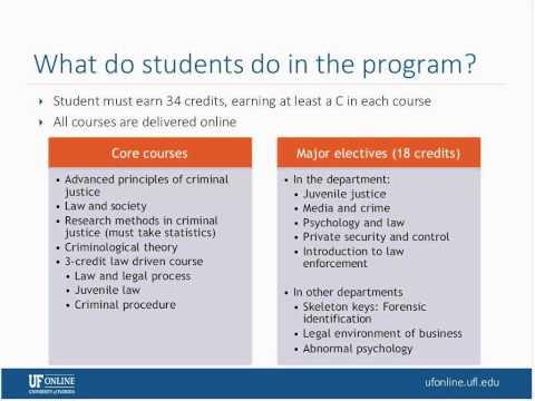 Webinar: Bachelor of Arts in Criminology and Law, Feb 26, 2015 ...