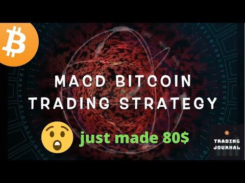Cumpărați bitcoin cash sua sua