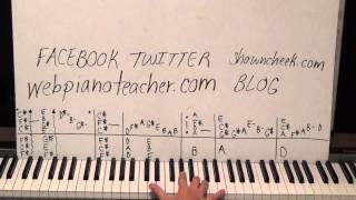 Piano Lesson Breaking Us In Two Tutorial - The 28th Hired Request