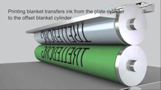 Trelleborg announces breakthrough in UV and coating blanket technology