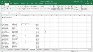 Displaying zero values in Excel by Chris Menard