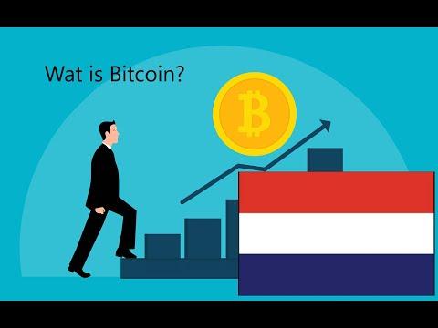 Bitcoin share piaci ár