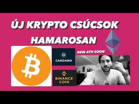 Bitcoin trading függőség