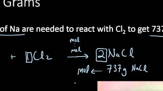 Honors Chemistry- Stoichiometry 2: Moles And Grams