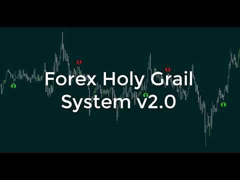 Форекс товарные рынки онлайн