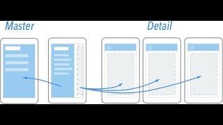 Lecture # 017. MasterDetail working with DataGridView in PurchaseForm