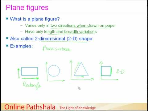 Cbse Class 7 Maths Introduction To Solid Shapes Ncert Qa