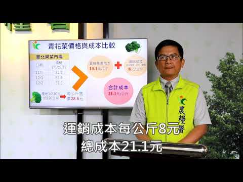 20181203青花菜價說明