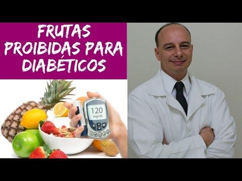 Insulina e gordura na musculação