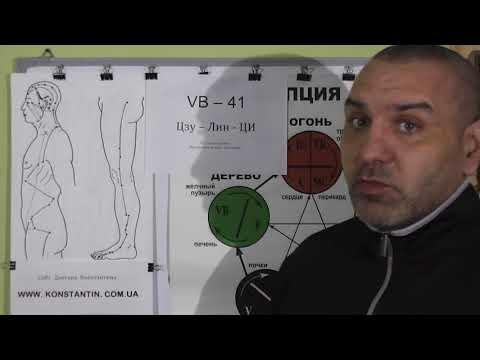 Остеохондроз лечение от нсп