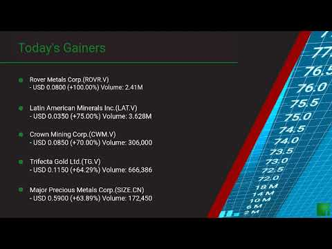 InvestorChannel's Canadian Stock Market Update for Monday, ... Thumbnail