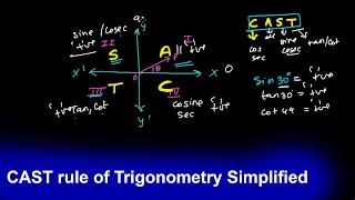 Core 2 graphs of trigonometric functions 4 cast diagram or cast rule of trigonometry ccuart Gallery