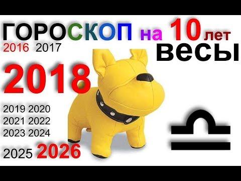 ВЕСЫ 2018, 2016-2026 гороскоп на 10 лет