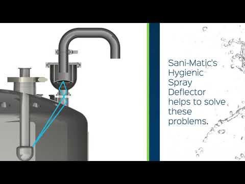 Hygienc Spray Deflector