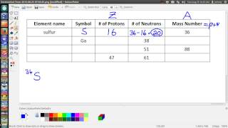 Request - How To Find The Number Of Protons, Electrons, And Neutrons (Table) - Johnny Cantrell
