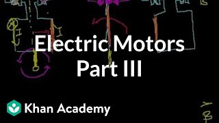 Magnetism 11: Electric Motors