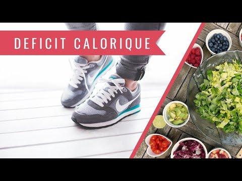 Balance de cuisine pour perdre du poids