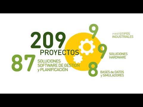 Vídeos corporativos, institucionales para empresas en Valencia