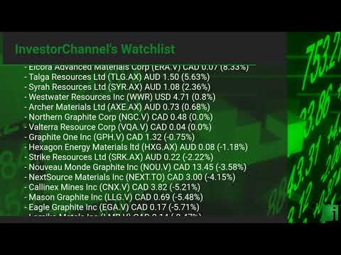 InvestorChannel's Graphite Watchlist Update for Monday, Ju ... Thumbnail