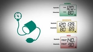 When is high blood pressure normal