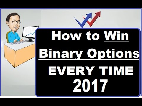 Option binary syste