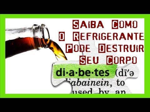 Diabetes Tipo 2 Tem Cura║ Bem Estar Segredos