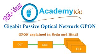 What is GPON Technology? Gigabit passive optical network in Urdu and Hindi.