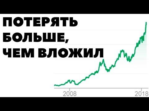 Мой опыт инвестиции в памм счета