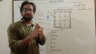 Method Of Contouring ! Indirect Method Of Contouring ! Square Method Of Contouring ! Contour ! Je !