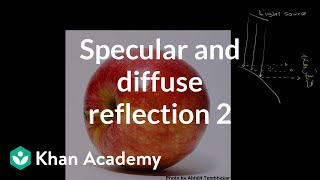 Specular and Diffuse Reflection 2