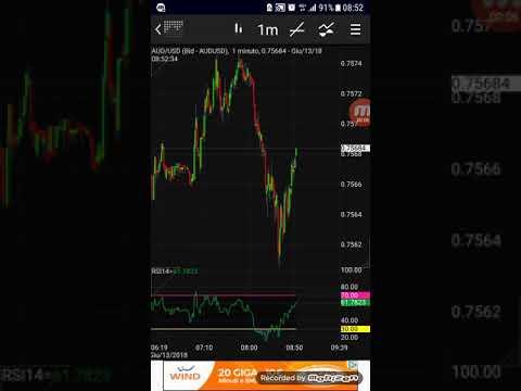 Trading opzioni binarie aprire un conto