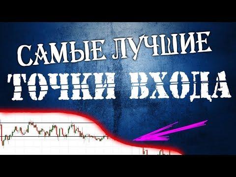 Волатильность курсов валют