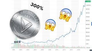 Why Tron (TRX) Will Soon Rise 300% | Verge (XVG) and Cardano (ADA) Predictions Were Right!!